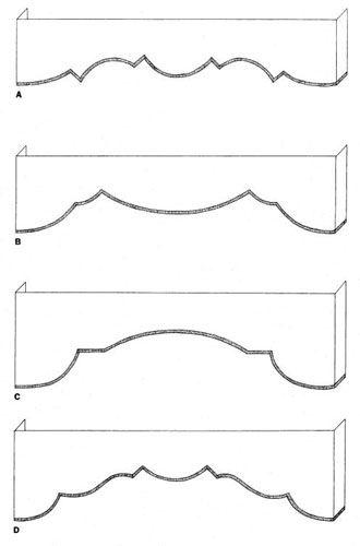 примеры форм