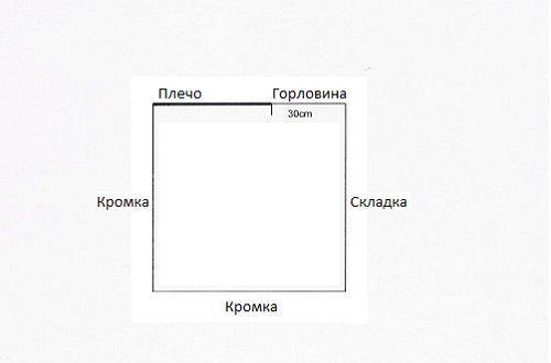 диаграмма для пончо фото