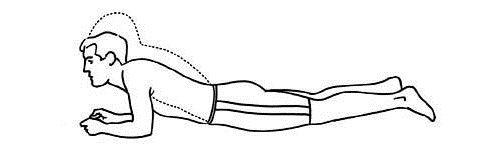 растяжение мышц фото