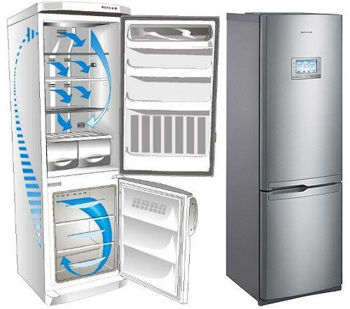 холодильник с no frost фото
