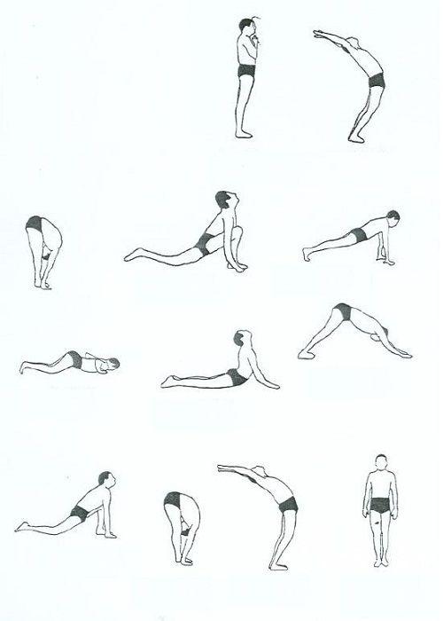 комплекс дыхательных упражнений из йоги фото
