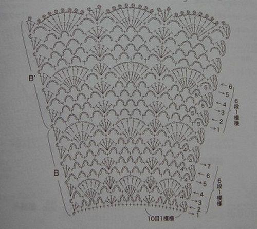 вязание низа платья фото