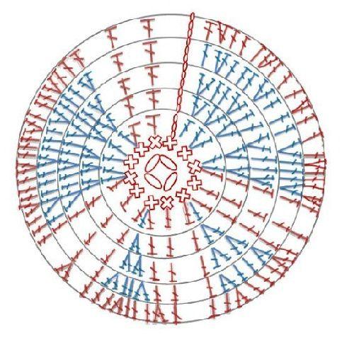 схема круглой прихватки фото