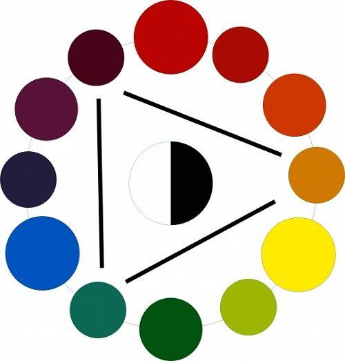 круг сочетания цветов фото